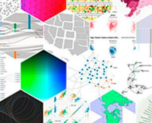 Visualisierung und Visual Analytics